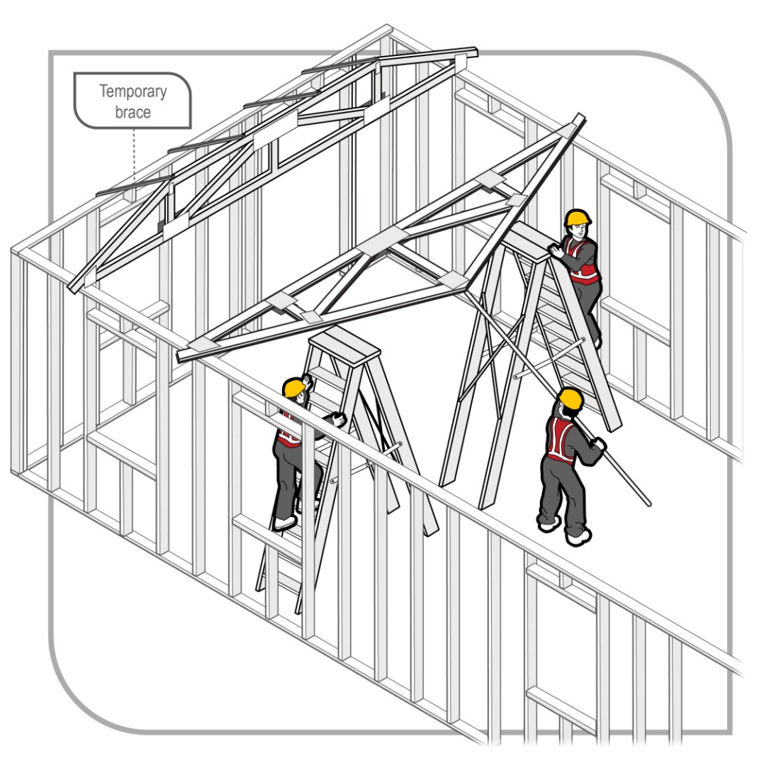 Diagram showing how to erect a roof truss from the ground.