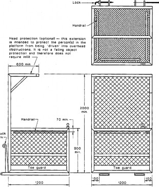 Illustration of a compliant work platform. Where a gate is provided, it should be either sliding or inward-opening, and self-closing.